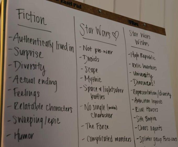 Star Wars Checkliste aus einem Making Off